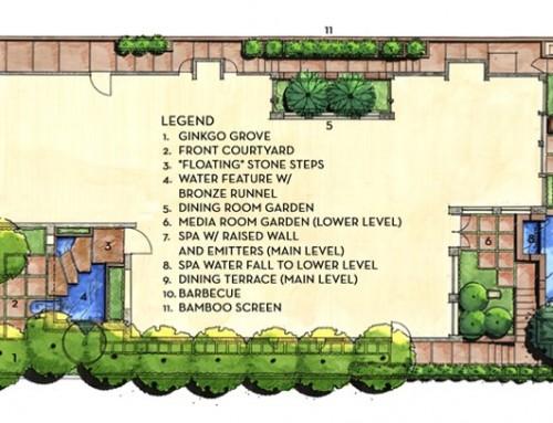 Ferjulian Residence