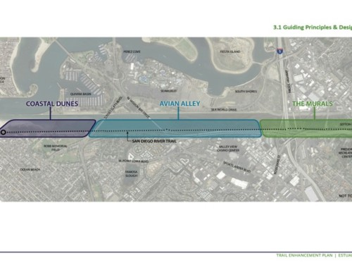 River Trail-Estuary Segment Enhancement Plan